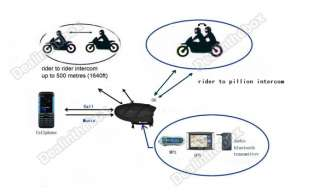 Helmet Bluetooth Headset Intercom Interphone FM Radio Music HOT