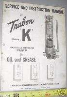 Trabon Lube Lubrication Pump K Service & Install Manual