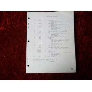 New Holland Model TR75/TR85 Combine OEM Parts Manual: New Holland
