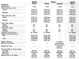 massey ferguson 245 owners manual pdf