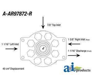 John Deere Re Mfg. Hydraulic Pump (40cm3) A AR97872 R