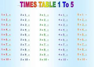 A4 Educational Times Table Charts 1 To 10