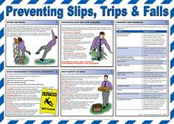 Slips, Trips & Falls Workplace Health and Safety Poster
